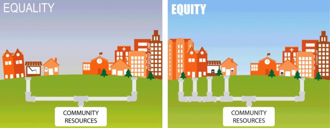 Illustration of equity and equality